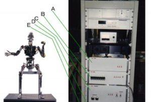 ロボット 開発 製作事例  アミューズメントロボット制御装置(B)